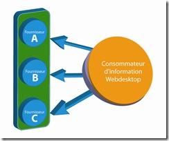 Cons_Webdesktop