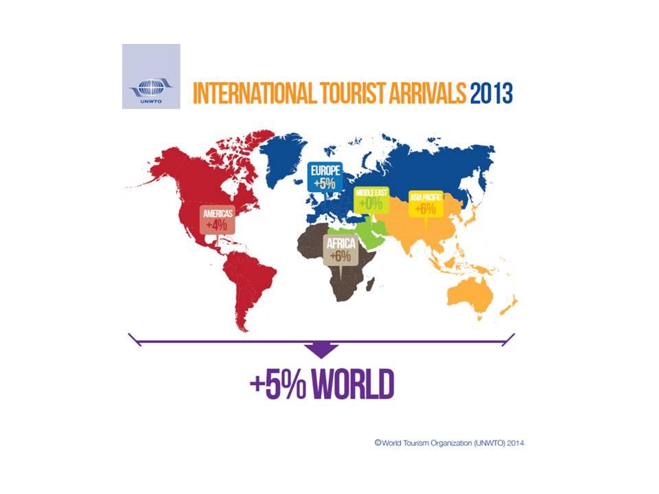 OMT_infographic_2014_en