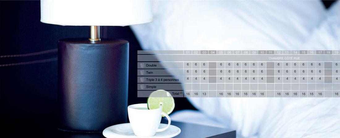 Commercialisez vos chambres en direct